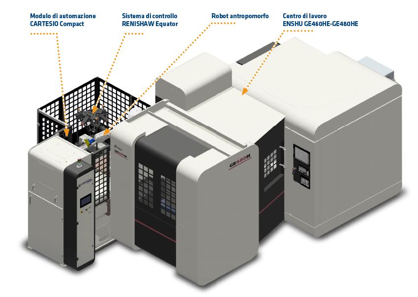 cartesio compact carico scarico